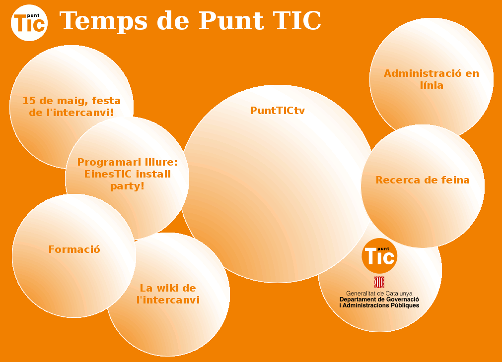 temps_de_punt_tic.png